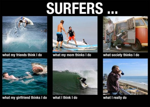 What my friends think I do what I actually do - Surfers
