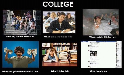 What my friends think I do what I actually do - College
