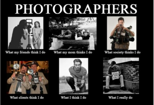 What my friends think I do what I actually do - Photographers