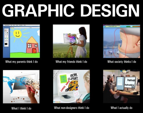 What my friends think I do what I actually do - Graphic Design