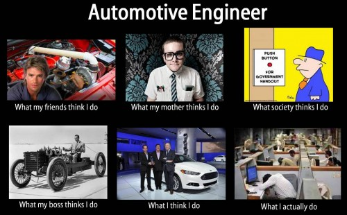 What my friends think I do what I actually do - Automotive Engineer