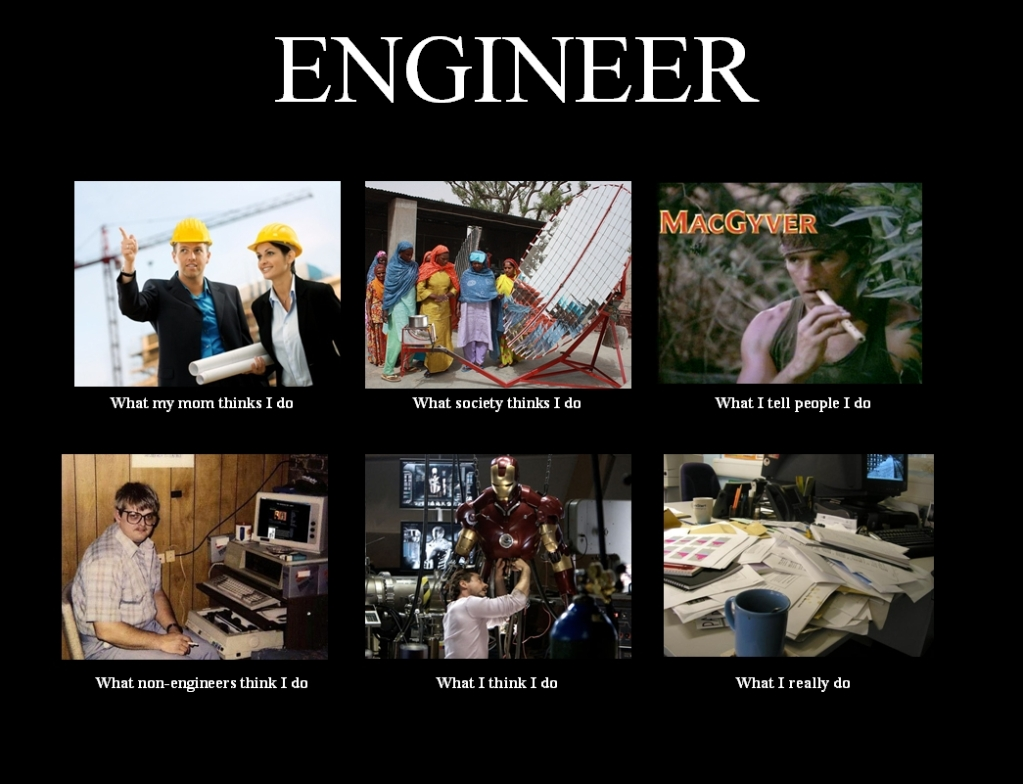 What my friends think I do what I actually do - Engineer