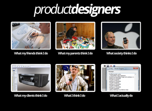 What my friends think I do - What I actually do - Product Designer