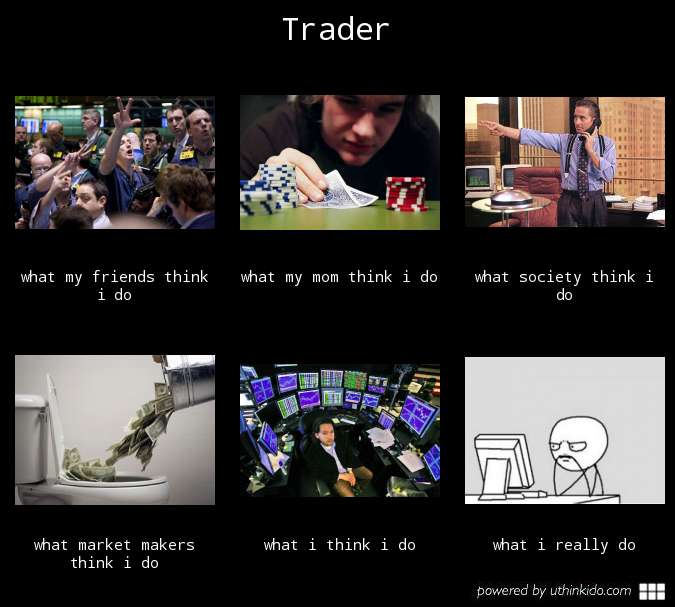 What my friends think I do what I actually do - Trader
